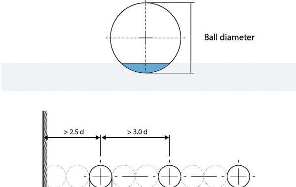 ¿Cómo funciona el durómetro Brinell? Una guía completa